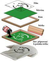 schéma sítotisku (zdroj ČVUT)
